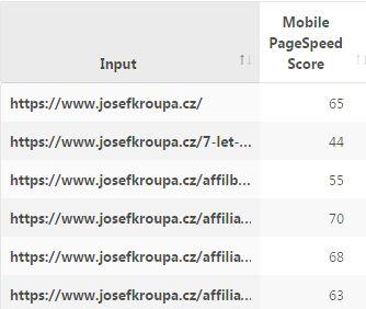 PageSpeed Score webu JosefKroupa.cz
