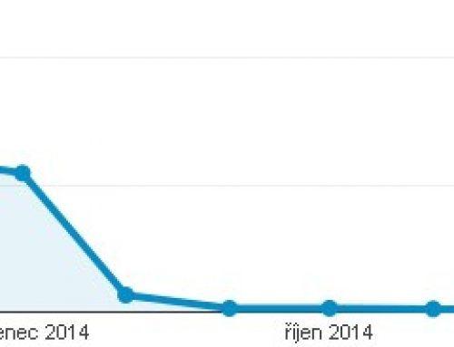 Report příjmů v září 2015