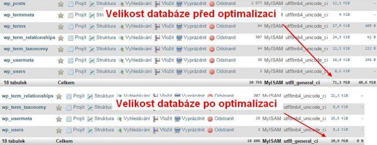 Srovnání velikostí databází